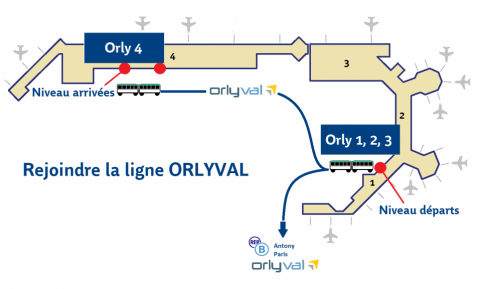 19 mars 2019 : Paris-Orly Change