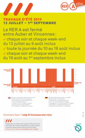 Infos travaux RER A Eté 2019